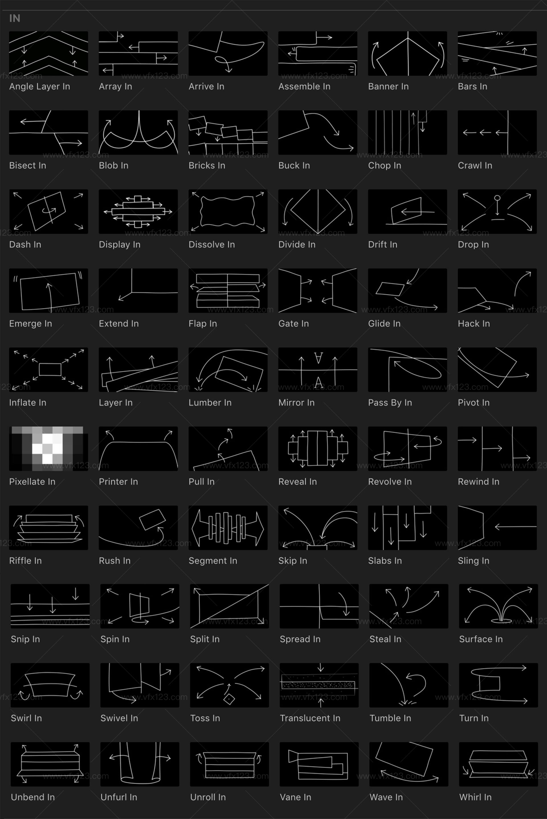 mBehavior 2 160种MG图形动画动作预设效果插件