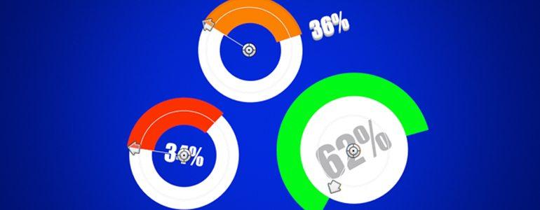 PROGRAPH 数据信息报表统计动画插件