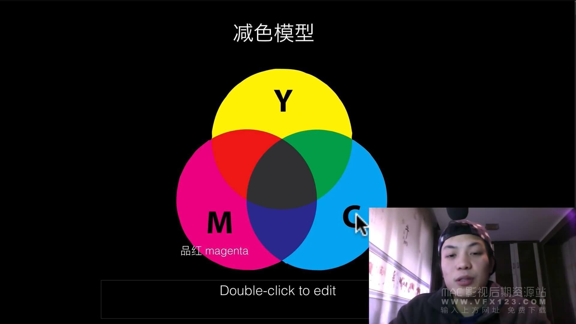 视频调色基础:颜色的理论知识 中文视频教程
