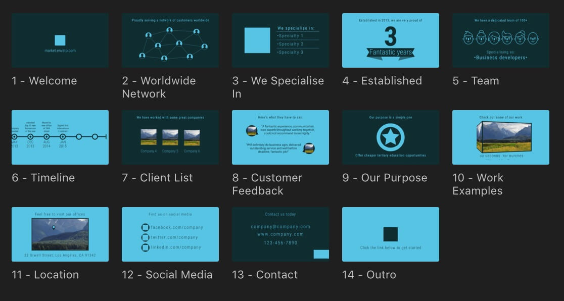 Fcpx插件 14组公司商务宣传推广图文介绍模板 Company Promo+使用教程