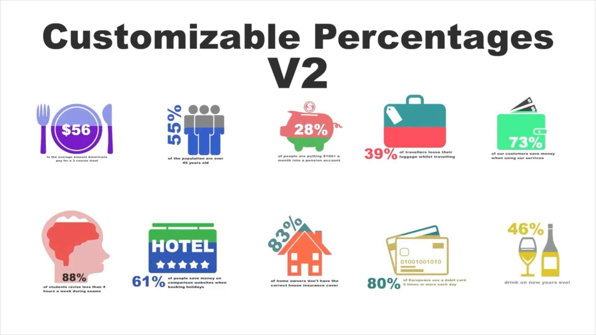 Fcpx插件 10款卡通交互式可自定义百分比滑块动画预设 V2 Percentage Sliders