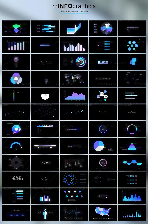 fcpx插件 60组信息数据图表动画柱状图进度条等 mInfographics 支持M1
