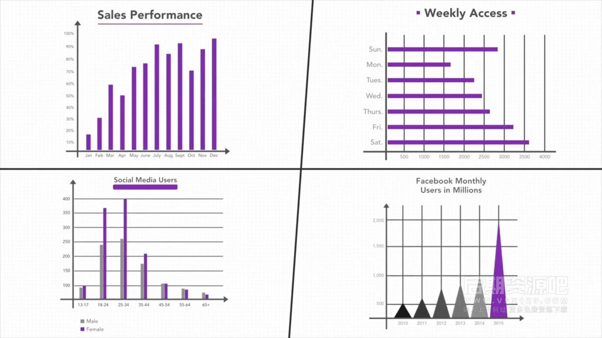 fcpx插件 50组数据统计信息图表动画模板 simple Infographics