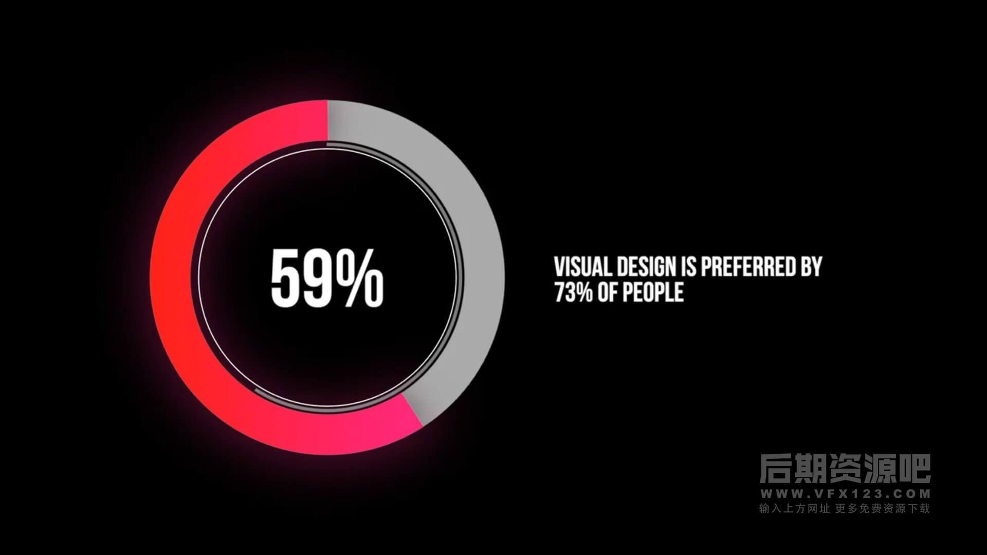 fcpx插件 8组简洁干净信息图表动画模板 Infographics